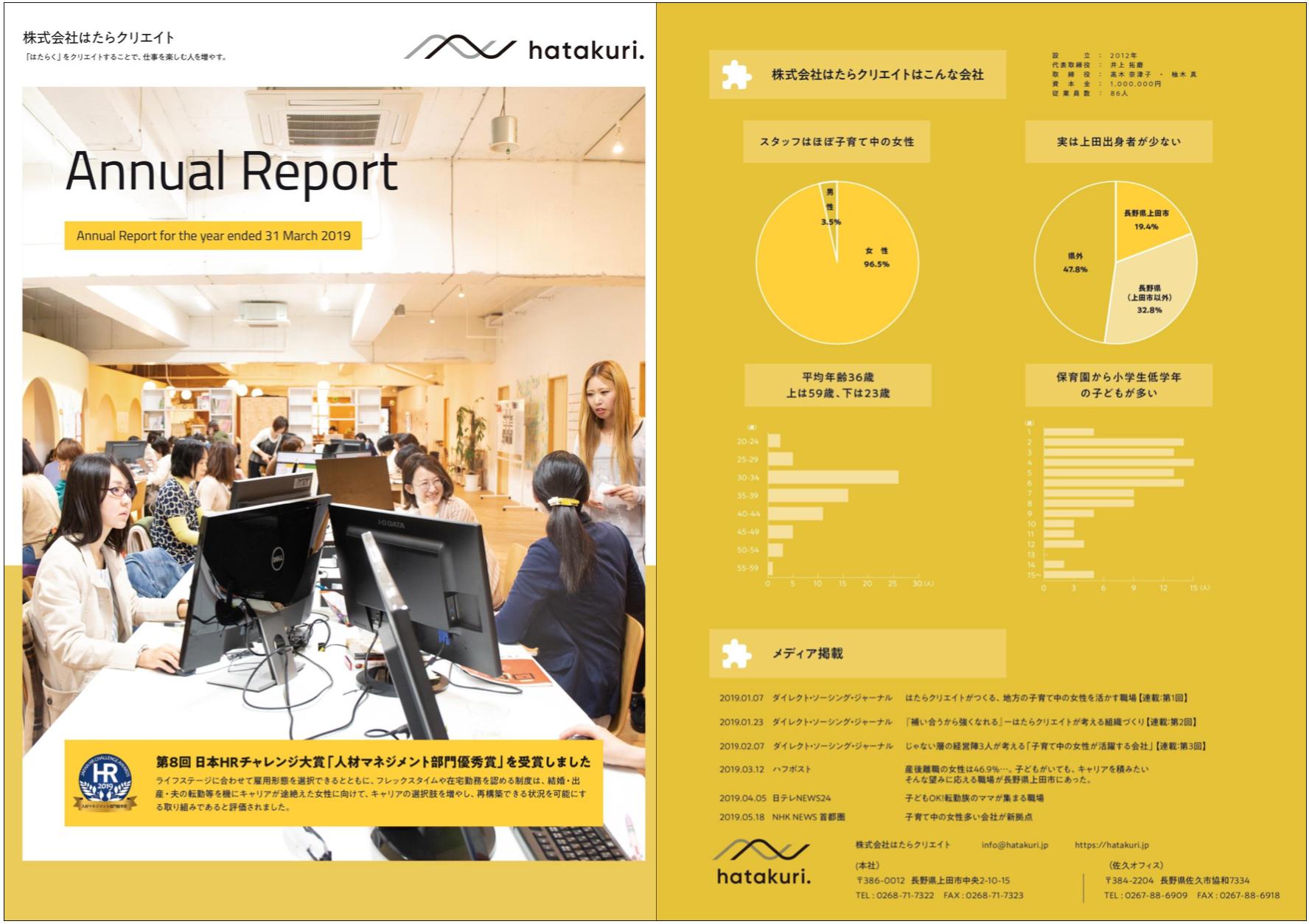 《アニュアルレポート2019》株式会社はたらクリエイト